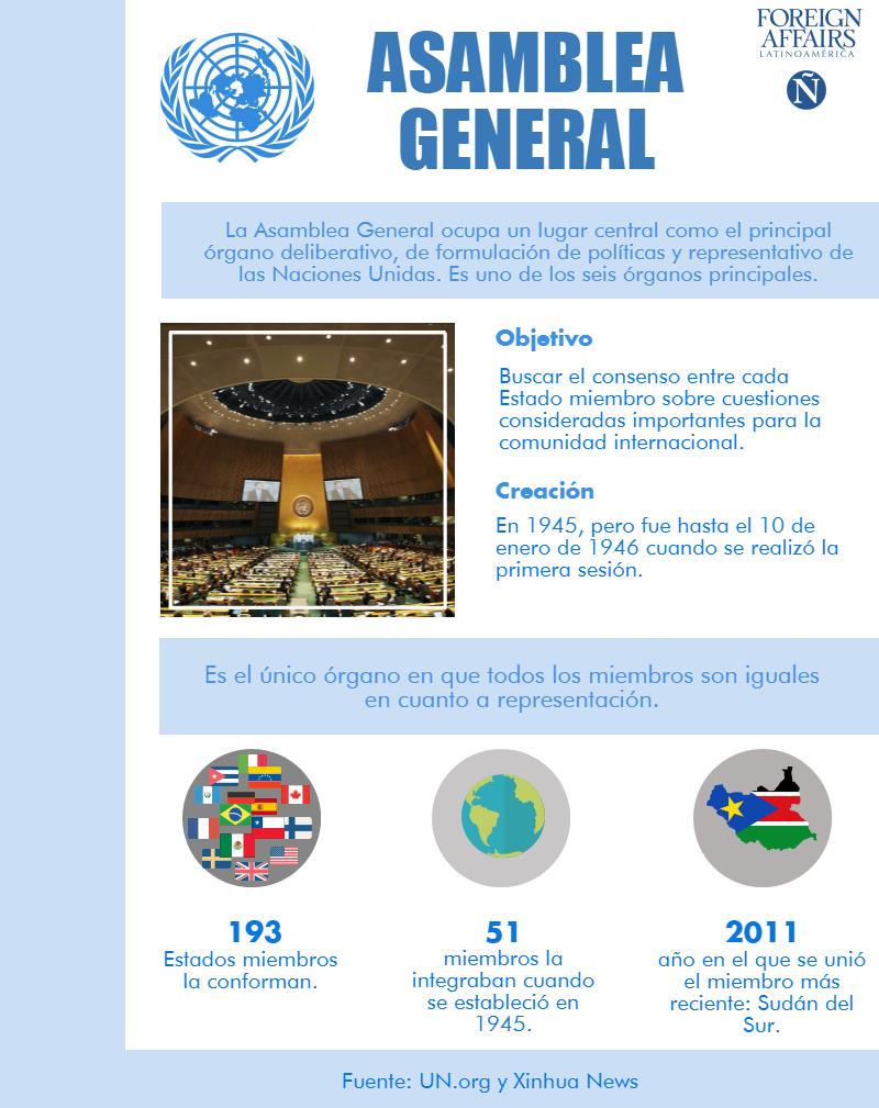 01 ONU Asamblea General