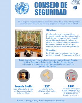 02 ONU Consejo de Seguridad