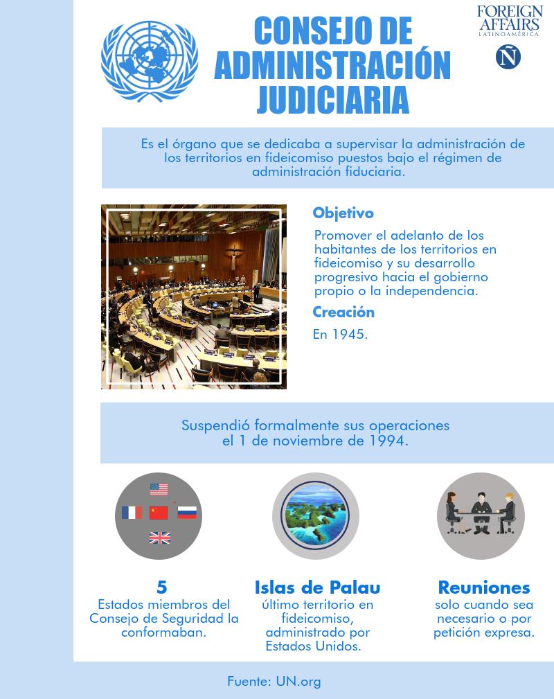 04 ONU Consejo de Administración Fiduciaria