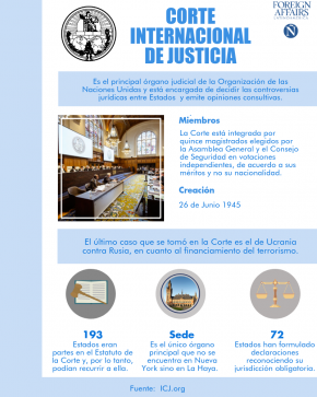 05 ONU Corte Internacional de Justicia
