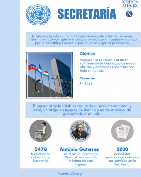 06 ONU Secretaría