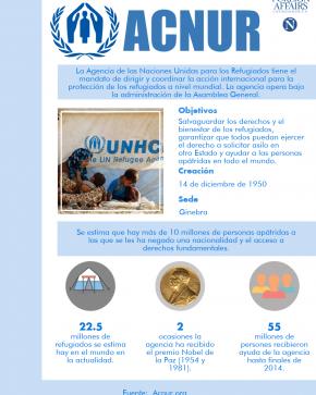 09 ONU Acnur