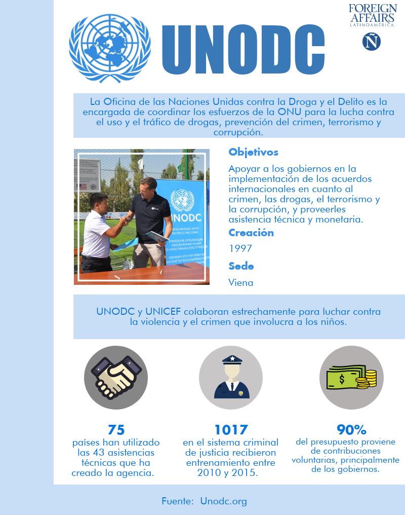 11 ONU Unodc