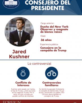Kushner Crrx