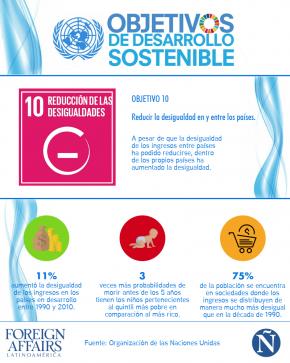 ODS Objetivo 10