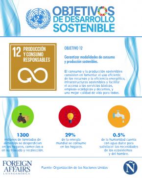 ODS Objetivo 12