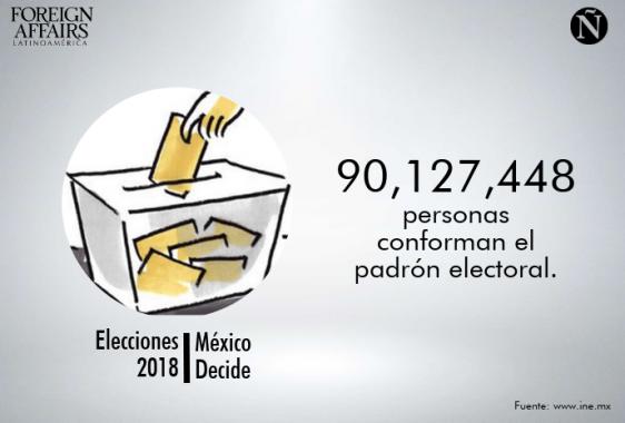 elecciones 05