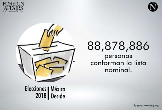 elecciones 06