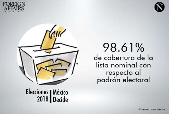 elecciones 07