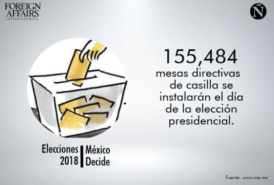elecciones 13