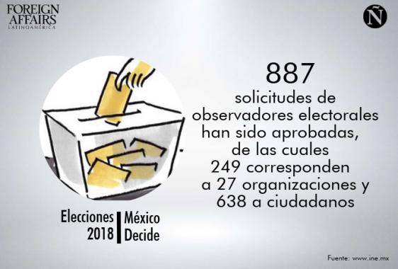 elecciones 15
