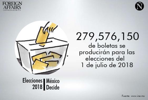 elecciones 16