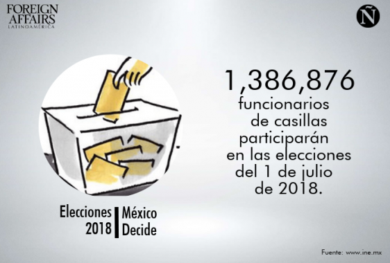elecciones 18