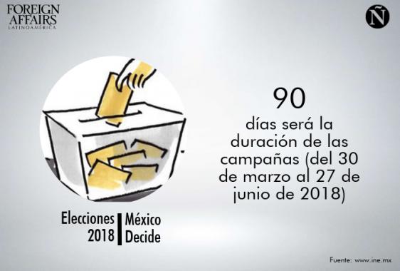 elecciones 25
