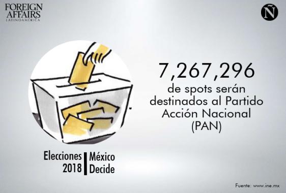 elecciones 28