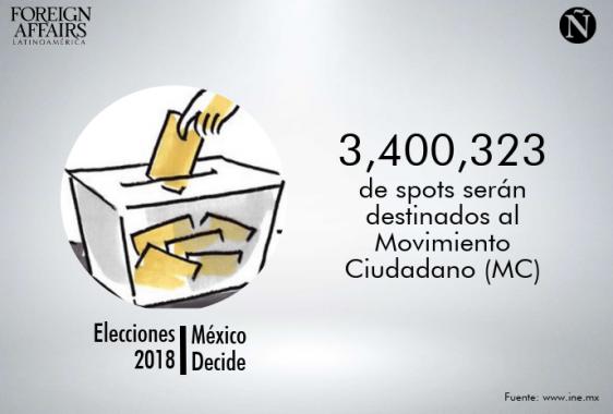 elecciones 32