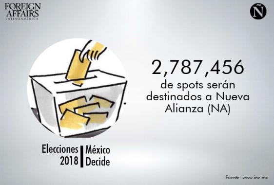 elecciones 33
