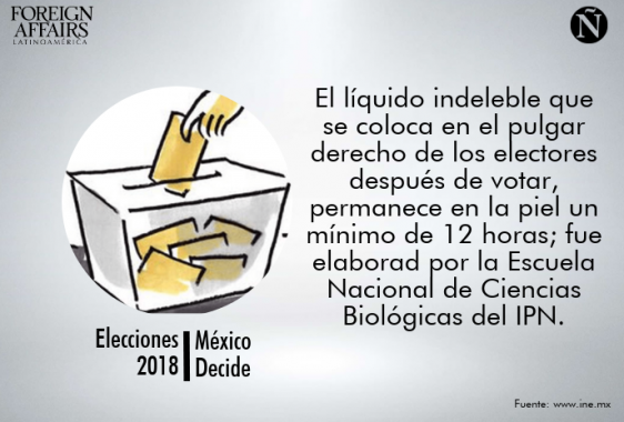 elecciones 48