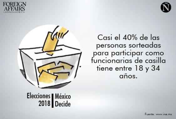elecciones 56