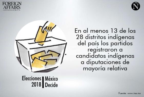 elecciones 57