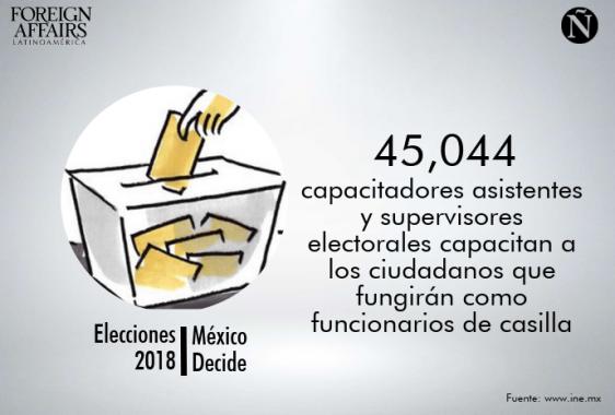 elecciones 58