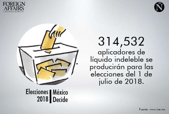 elecciones 60