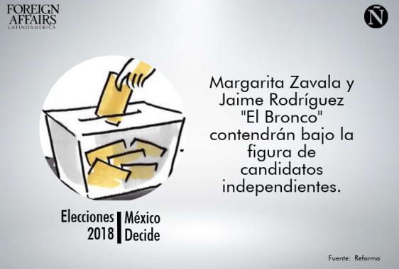 elecciones 63
