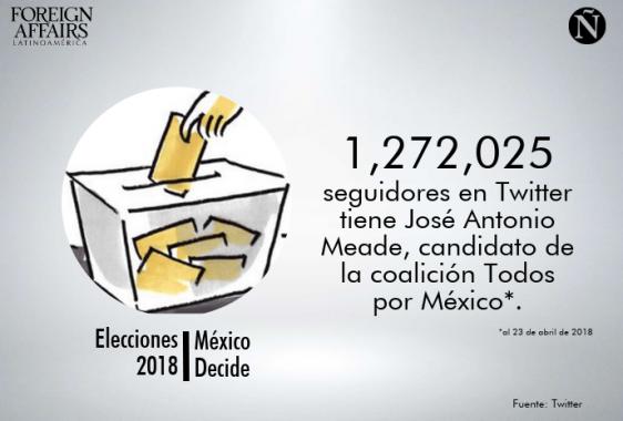 elecciones 66