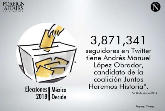 elecciones 67