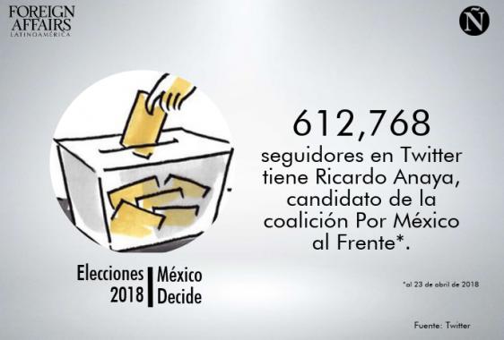 elecciones 68