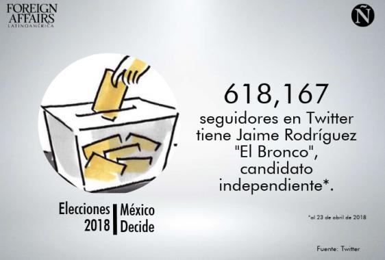 elecciones 70