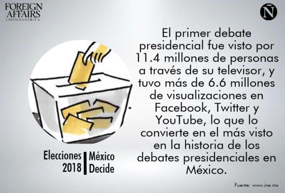 elecciones 74