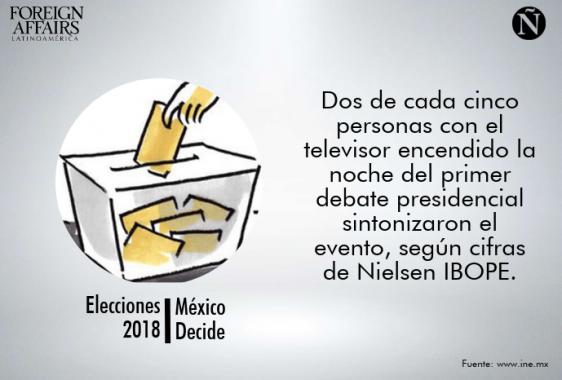 elecciones 75