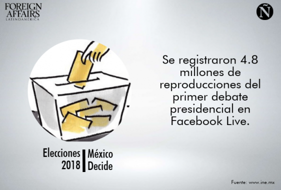 elecciones 76