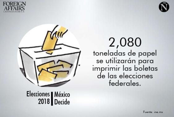 elecciones 80