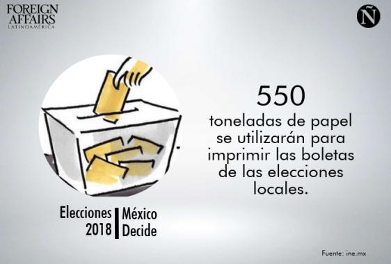 elecciones 81
