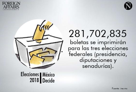 elecciones 84