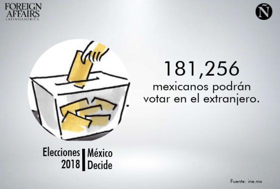 elecciones 85