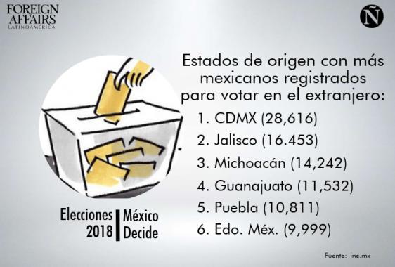 elecciones 86