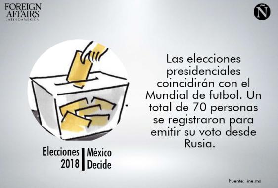 elecciones 87