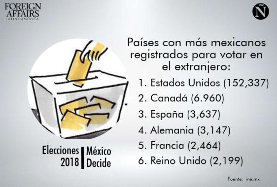 elecciones 88