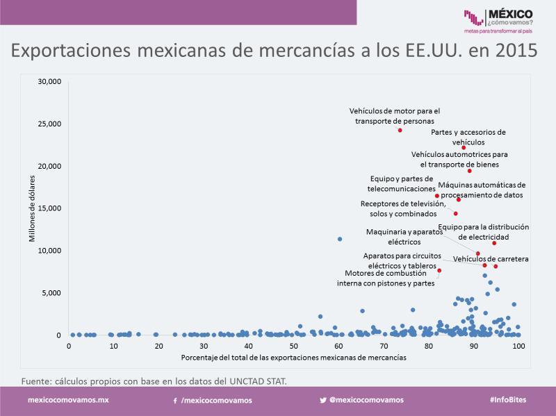 garcia-verdu-antiproteccionismo-graf