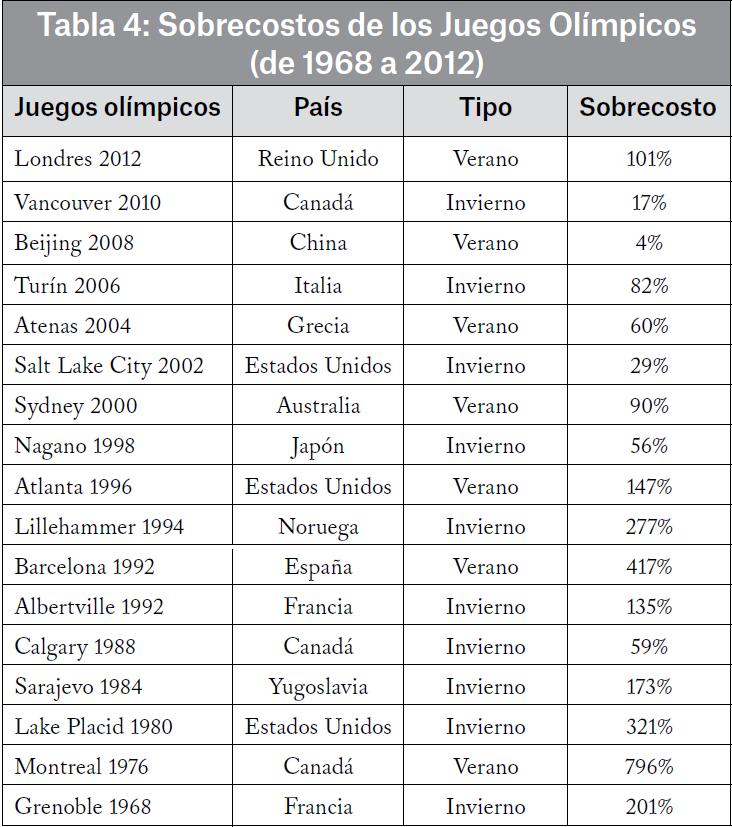 """Fuente: Encuesta """"Cómo o carioca vê o Rio"""", ediciones 2011 y 2015, publicadas por la organización Río Cómo Vamos."""