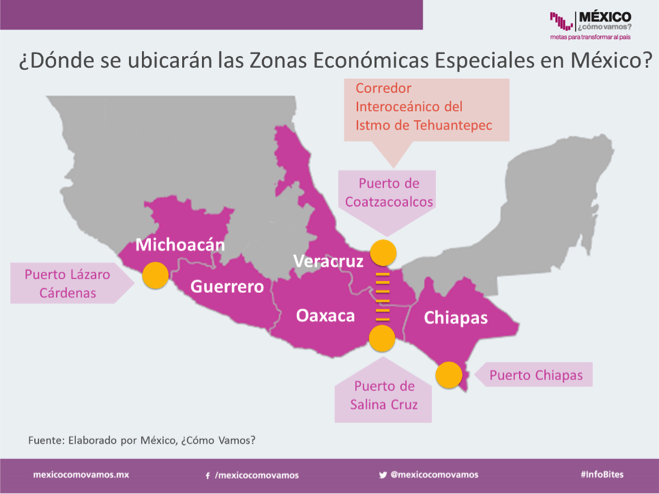 México ¿cómo vamos